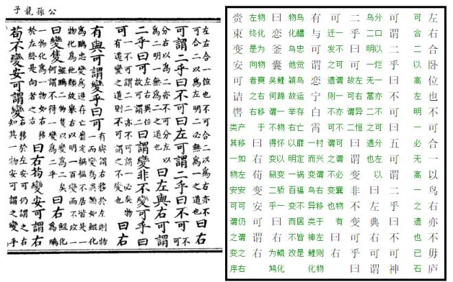 Comparación textual del Tratado IV Comprender el Cambio de GONG SUN LONG ZI
